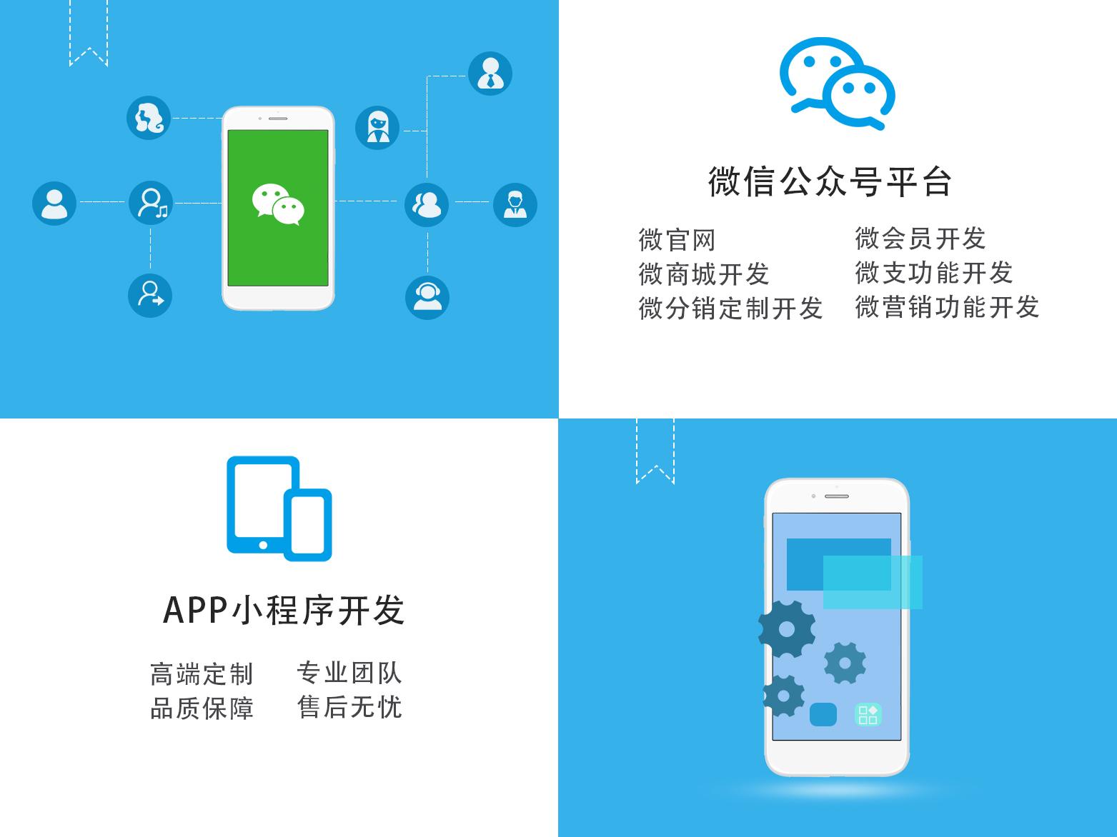 漳州开发小程序如何进行产品的规划